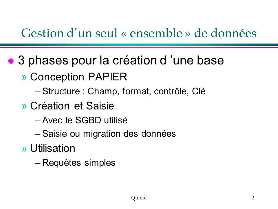 Quinio2 Gestion dun seul « ensemble » de données l 3 phases pour la création d une base »Conception PAPIER –Structure : Champ, format, contrôle, Clé »
