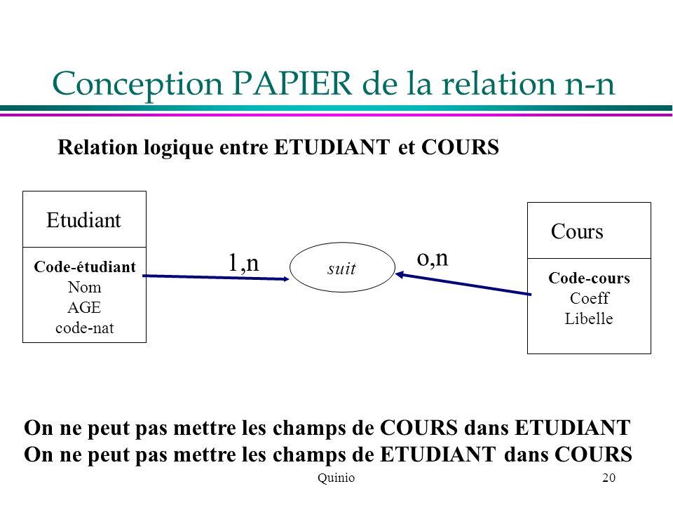 Quinio20 Conception PAPIER de la relation n-n Relation logique entre ETUDIANT et COURS Etudiant Code-étudiant Nom AGE code-nat Cours Code-cours Coeff