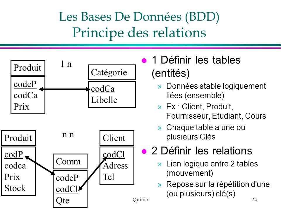 Quinio24 Les Bases De Données (BDD) Principe des relations l 1 Définir les tables (entités) »Données stable logiquement liées (ensemble) »Ex : Client,