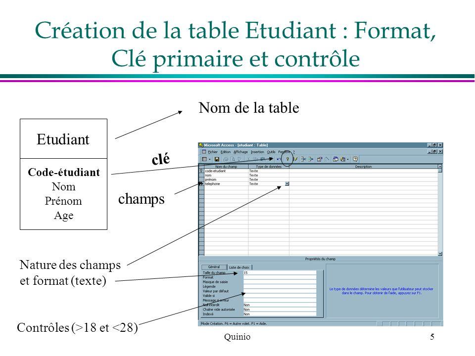 Quinio5 Etudiant Code-étudiant Nom Prénom Age Nom de la table champs clé Nature des champs et format (texte) Création de la table Etudiant : Format, C