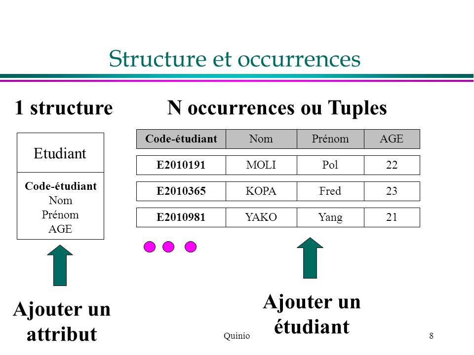 Quinio8 Structure et occurrences 1 structure Etudiant Code-étudiant Nom Prénom AGE Code-étudiantPrénomNomAGE E2010191PolMOLI22 E2010365FredKOPA23 E201