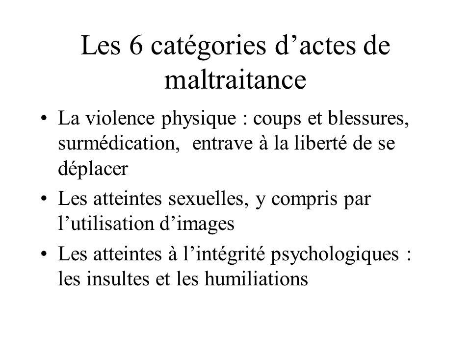 Les 6 catégories dactes de maltraitance La violence physique : coups et blessures, surmédication, entrave à la liberté de se déplacer Les atteintes se