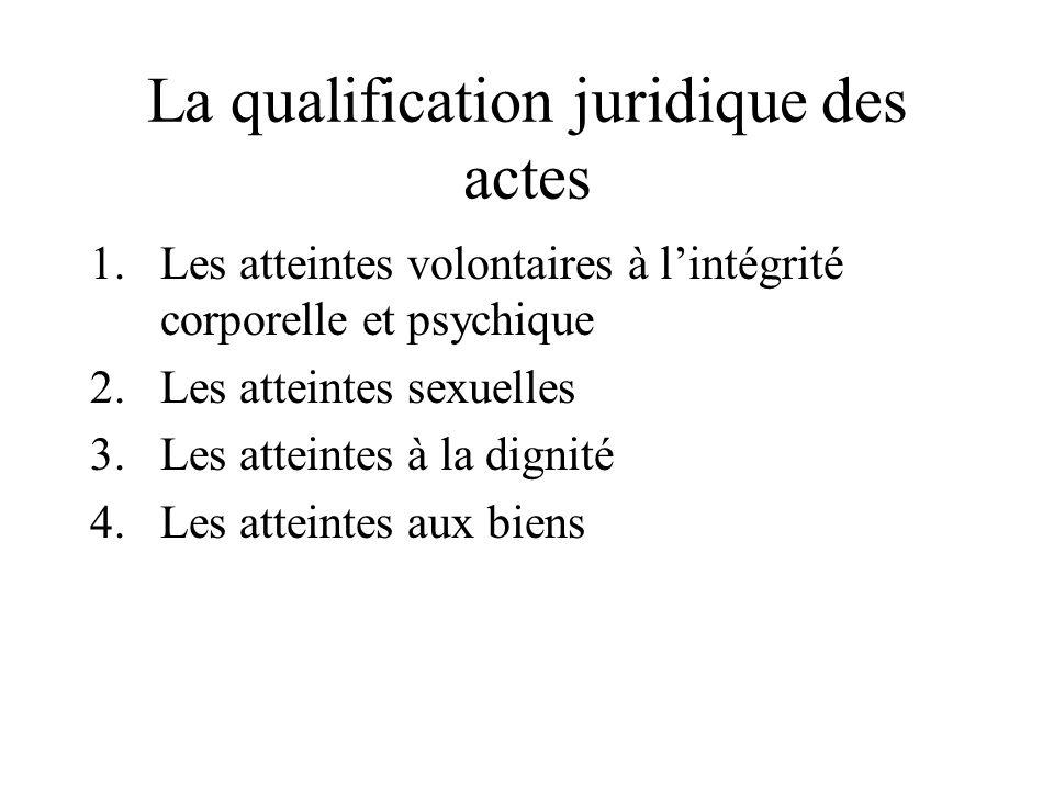 La qualification juridique des actes 1.Les atteintes volontaires à lintégrité corporelle et psychique 2.Les atteintes sexuelles 3.Les atteintes à la d