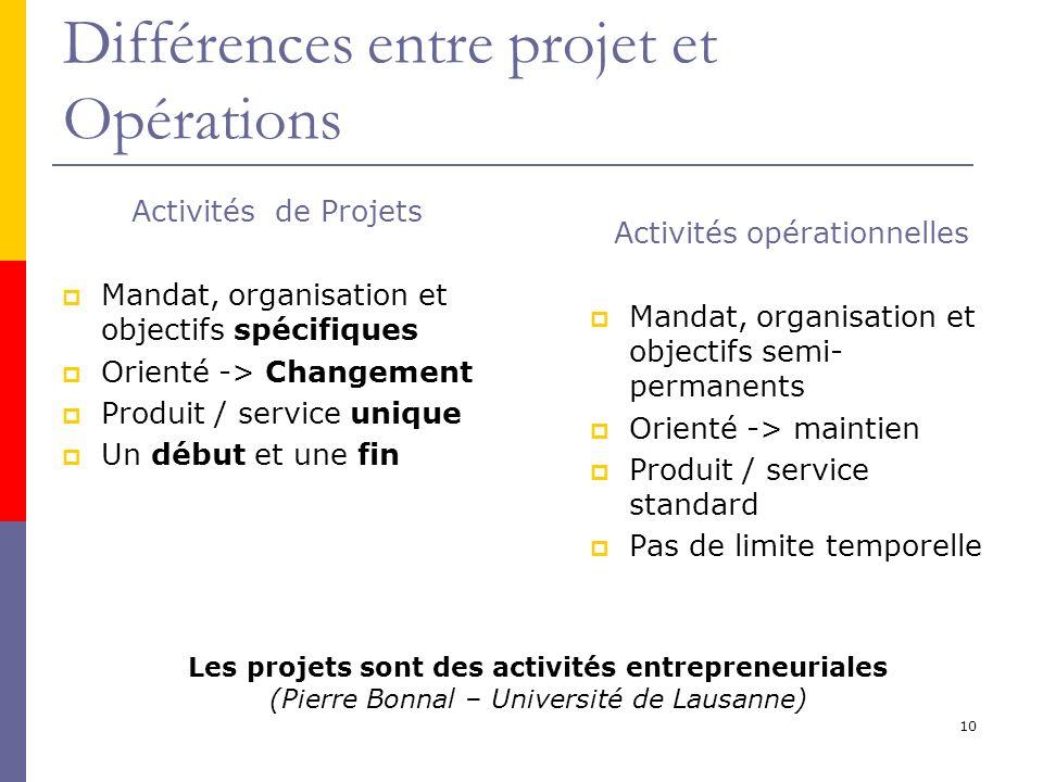 10 Différences entre projet et Opérations Activités de Projets Mandat, organisation et objectifs spécifiques Orienté -> Changement Produit / service u