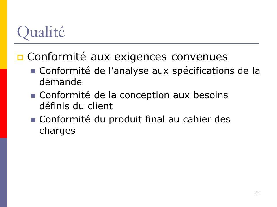 13 Qualité Conformité aux exigences convenues Conformité de lanalyse aux spécifications de la demande Conformité de la conception aux besoins définis
