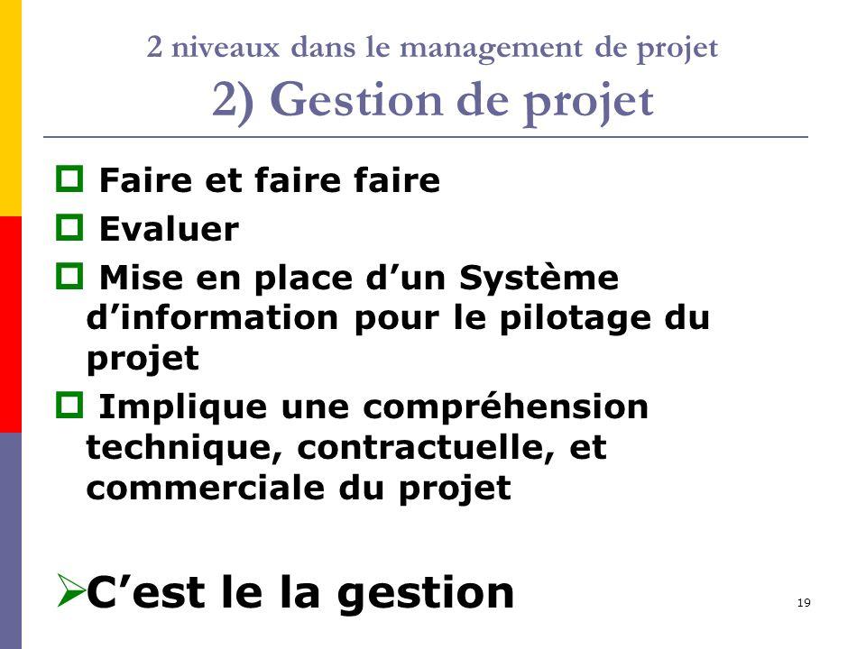 19 Faire et faire faire Evaluer Mise en place dun Système dinformation pour le pilotage du projet Implique une compréhension technique, contractuelle,