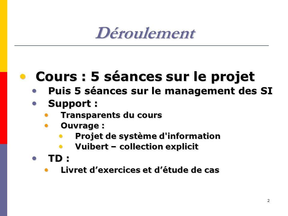 2 Déroulement Cours : 5 séances sur le projet Cours : 5 séances sur le projet Puis 5 séances sur le management des SI Puis 5 séances sur le management