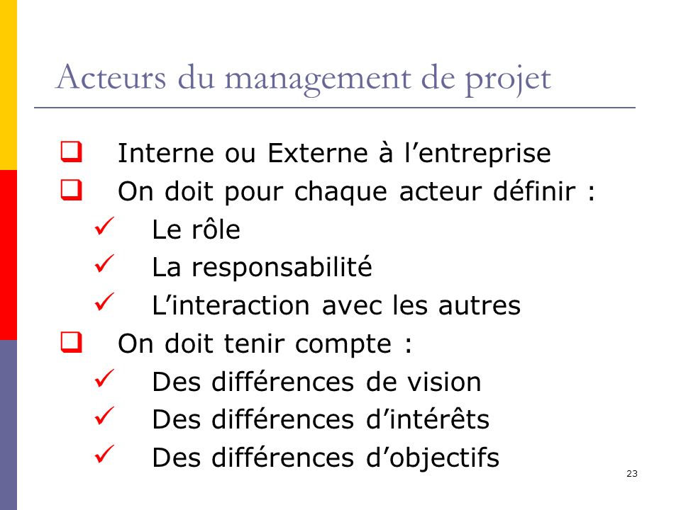 23 Acteurs du management de projet Interne ou Externe à lentreprise On doit pour chaque acteur définir : Le rôle La responsabilité Linteraction avec l