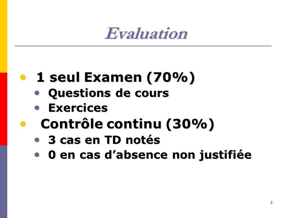 3 Evaluation 1 seul Examen (70%) 1 seul Examen (70%) Questions de cours Questions de cours Exercices Exercices Contrôle continu (30%) Contrôle continu