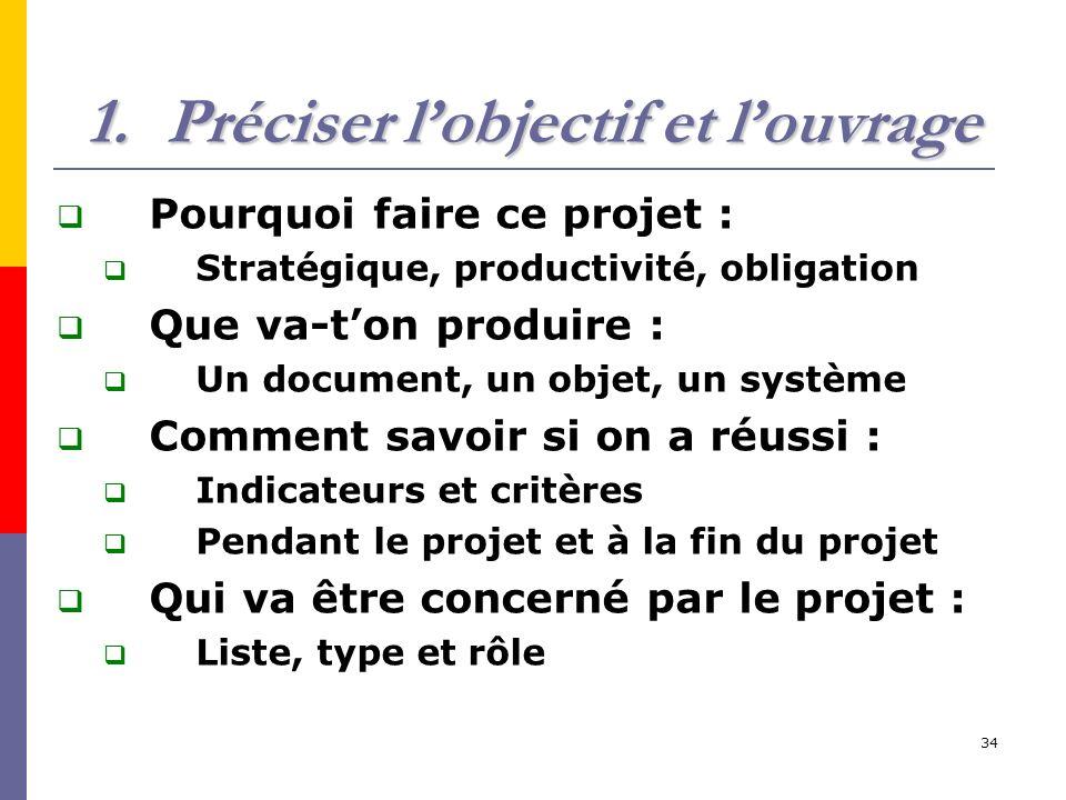 34 1.Préciser lobjectif et louvrage Pourquoi faire ce projet : Stratégique, productivité, obligation Que va-ton produire : Un document, un objet, un s