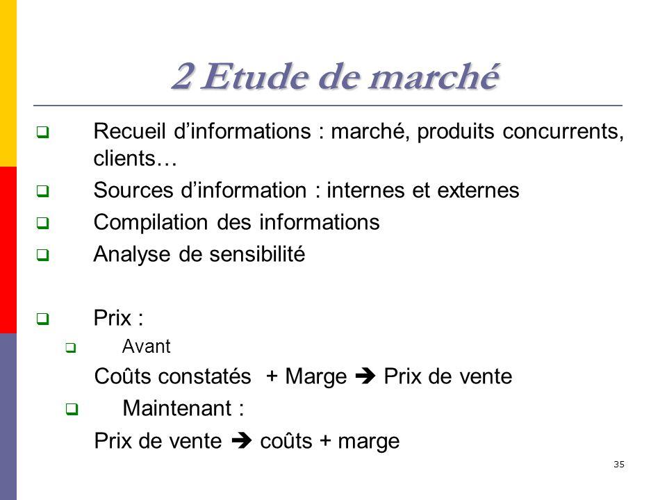 35 2 Etude de marché Recueil dinformations : marché, produits concurrents, clients… Sources dinformation : internes et externes Compilation des inform