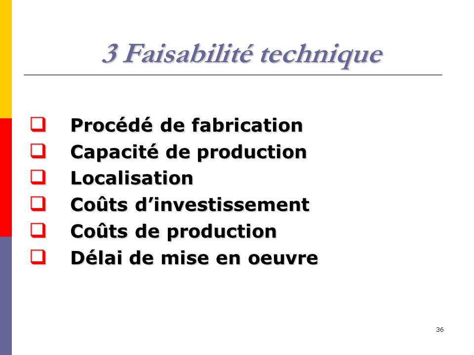 36 3 Faisabilité technique Procédé de fabrication Procédé de fabrication Capacité de production Capacité de production Localisation Localisation Coûts