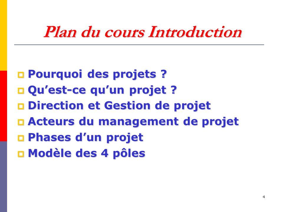 4 Plan du cours Introduction Pourquoi des projets ? Pourquoi des projets ? Quest-ce quun projet ? Quest-ce quun projet ? Direction et Gestion de proje