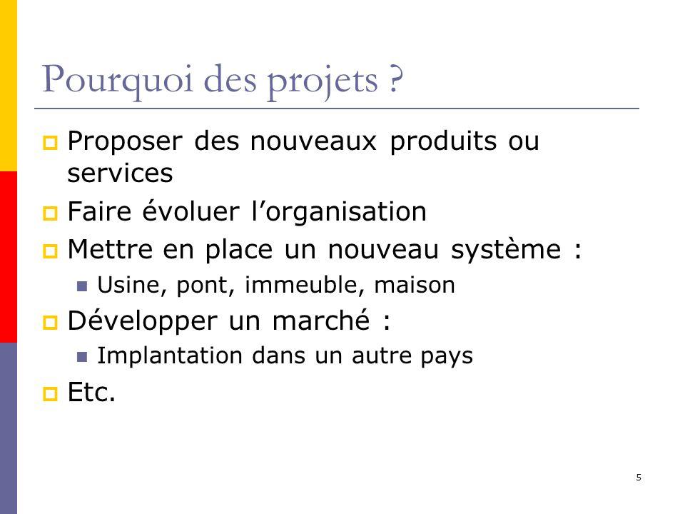 Pourquoi des projets ? Proposer des nouveaux produits ou services Faire évoluer lorganisation Mettre en place un nouveau système : Usine, pont, immeub