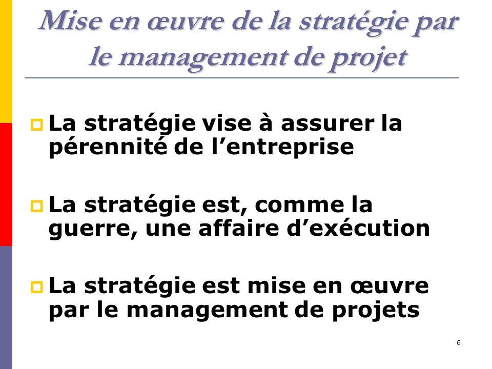 6 Mise en œuvre de la stratégie par le management de projet La stratégie vise à assurer la pérennité de lentreprise La stratégie est, comme la guerre,