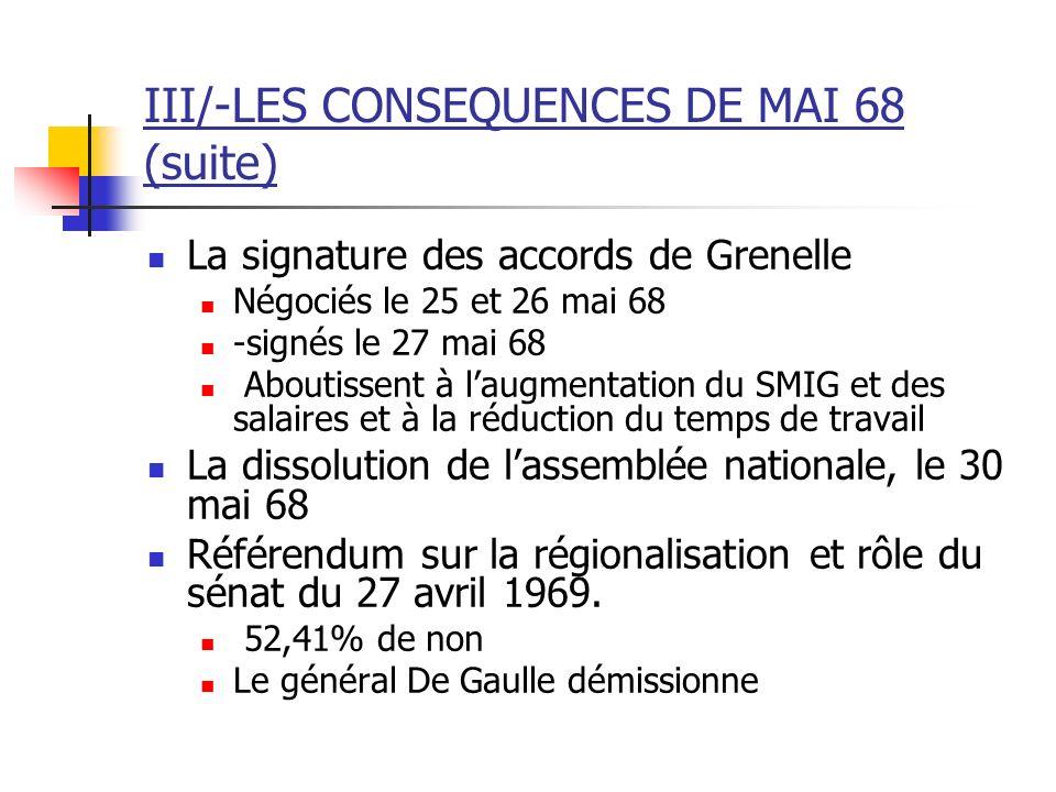CONCLUSION En quoi les formes de revendications actuelles ont elles changé par rapport à celles de mai 68?