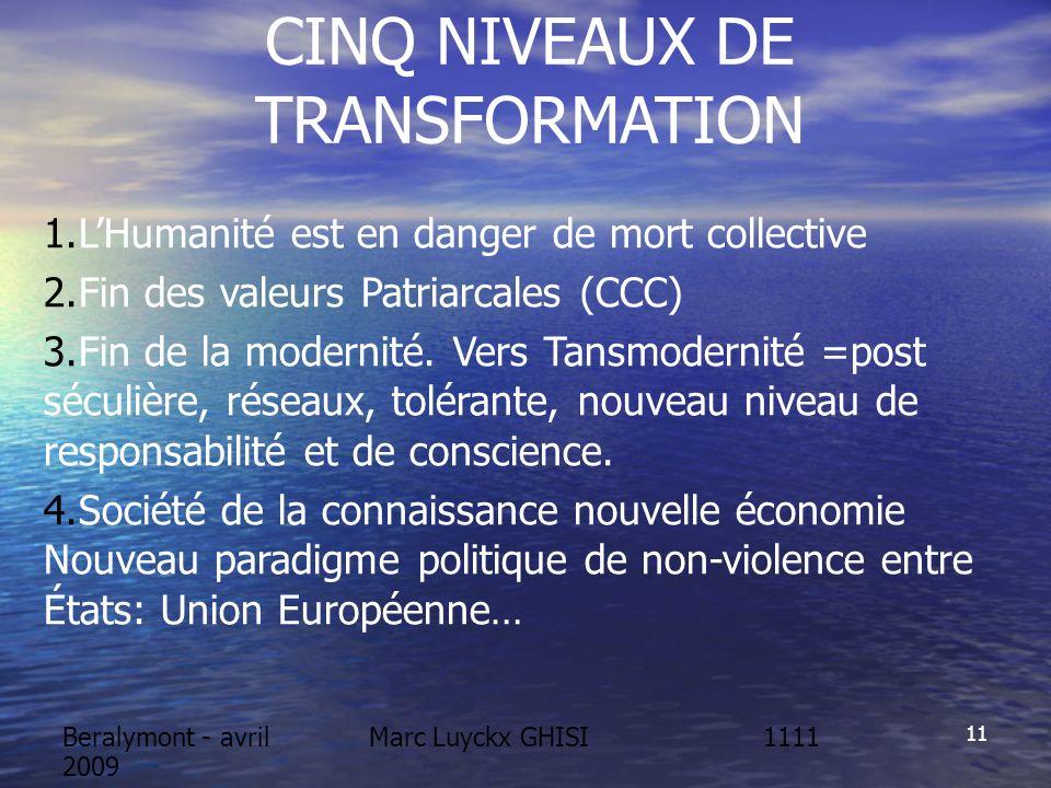 Beralymont - avril 2009 Marc Luyckx GHISI 11 CINQ NIVEAUX DE TRANSFORMATION 1.LHumanité est en danger de mort collective 2.Fin des valeurs Patriarcales (CCC) 3.Fin de la modernité.