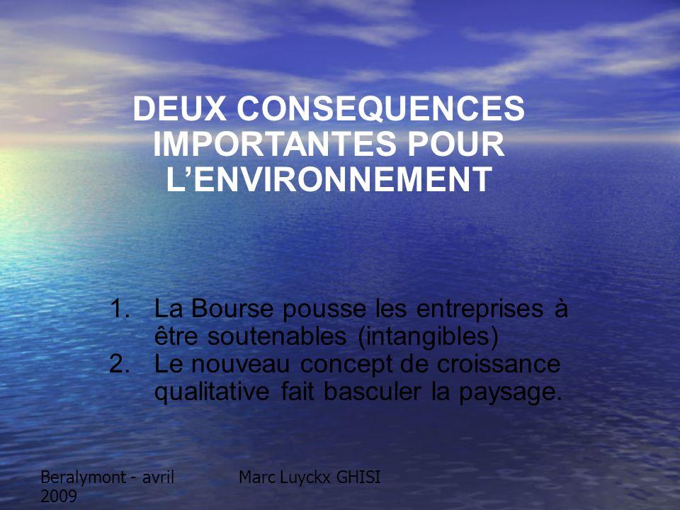 Beralymont - avril 2009 Marc Luyckx GHISI DEUX CONSEQUENCES IMPORTANTES POUR LENVIRONNEMENT 1.La Bourse pousse les entreprises à être soutenables (int