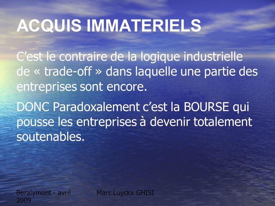 Beralymont - avril 2009 Marc Luyckx GHISI ACQUIS IMMATERIELS Cest le contraire de la logique industrielle de « trade-off » dans laquelle une partie de