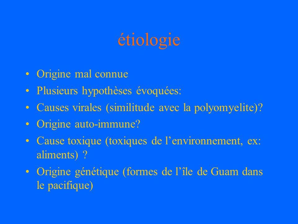 Symptômes et Signes cliniques.