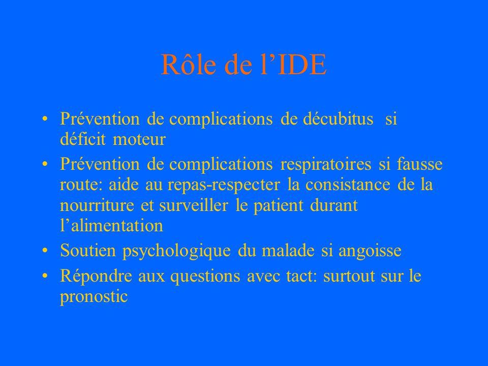 Rôle de lIDE Prévention de complications de décubitus si déficit moteur Prévention de complications respiratoires si fausse route: aide au repas-respe