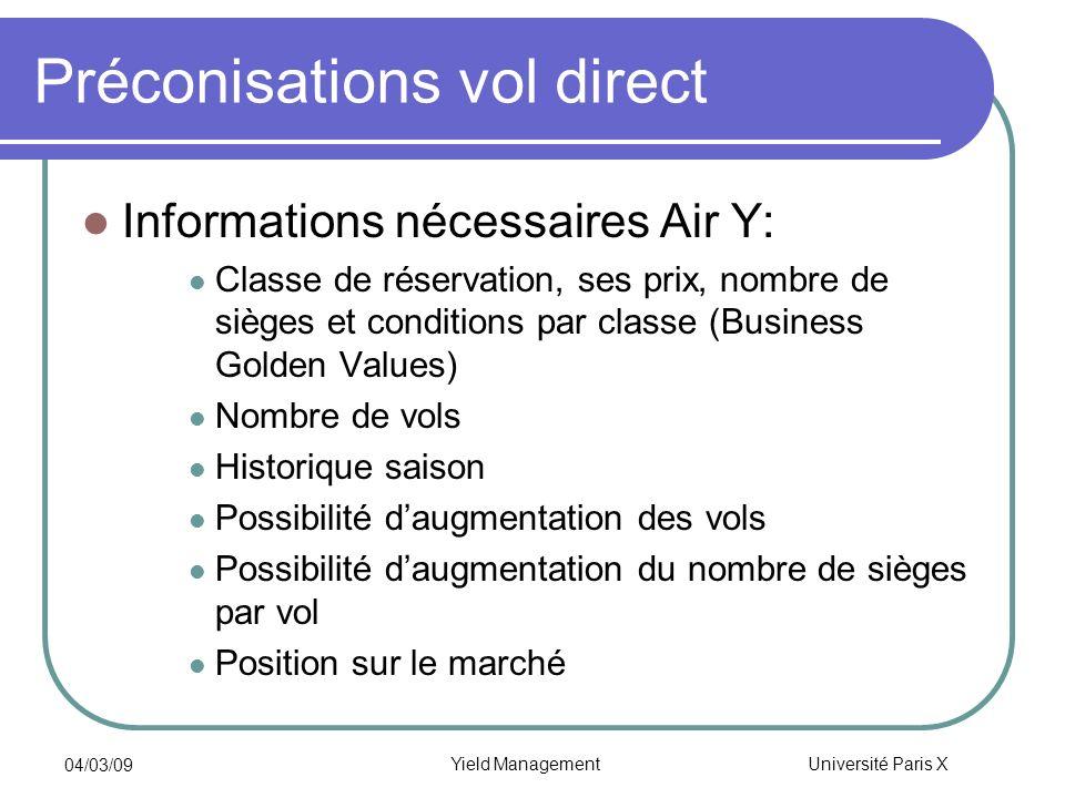 Université Paris X 04/03/09 Yield Management Préconisations vol direct Informations nécessaires Air Y: Classe de réservation, ses prix, nombre de sièg
