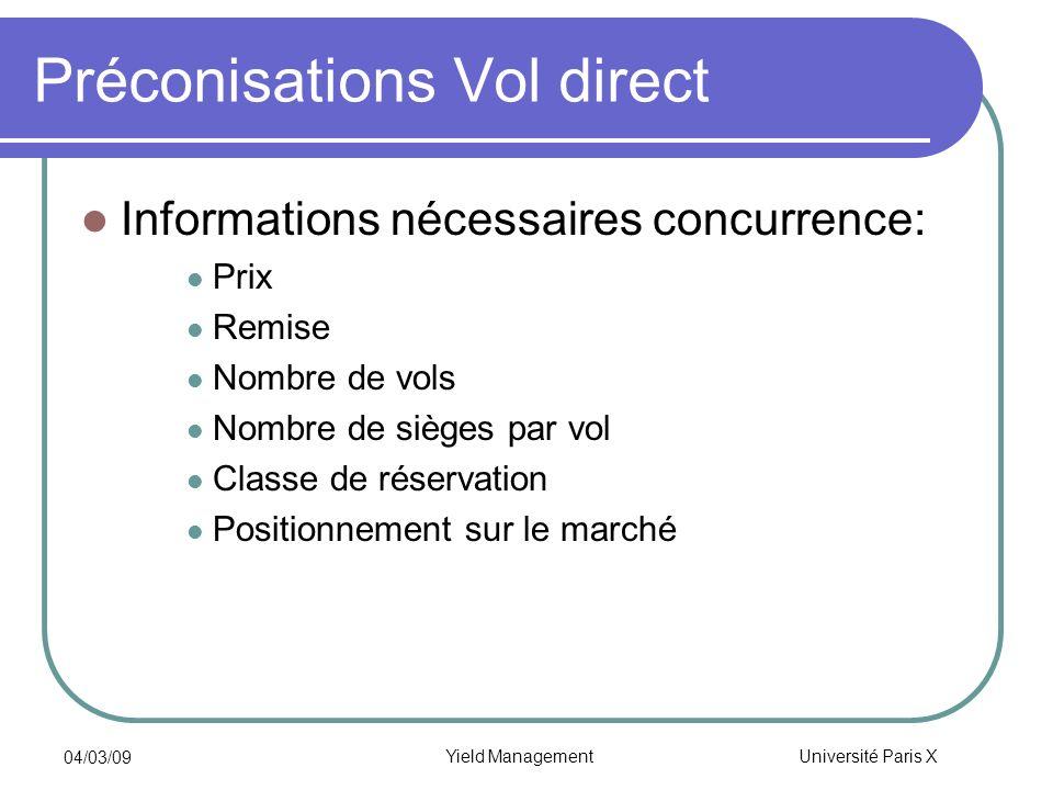 Université Paris X 04/03/09 Yield Management Préconisations Vol direct Informations nécessaires concurrence: Prix Remise Nombre de vols Nombre de sièg