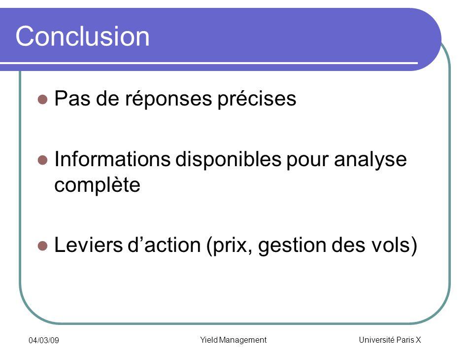 Université Paris X 04/03/09 Yield Management Conclusion Pas de réponses précises Informations disponibles pour analyse complète Leviers daction (prix,