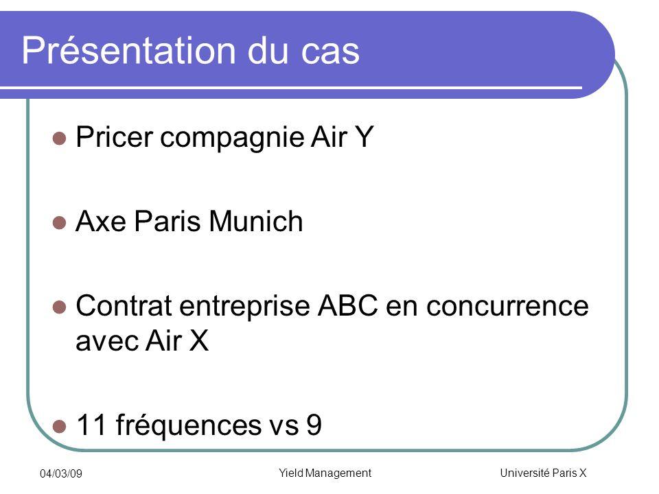 Université Paris X 04/03/09 Yield Management Présentation du cas CA de Air Y avec ABC =10M PDM France=30% PDM Allemagne =50% PDM autres marchés européens=20% Nombre de coupons=800 Remise sur tarif affaires vol direct=23% Remise sur tarif affaires vol connexion=10%