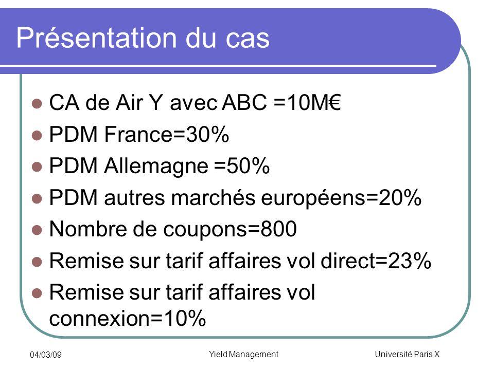 Université Paris X 04/03/09 Yield Management Présentation du cas CA de Air Y avec ABC =10M PDM France=30% PDM Allemagne =50% PDM autres marchés europé