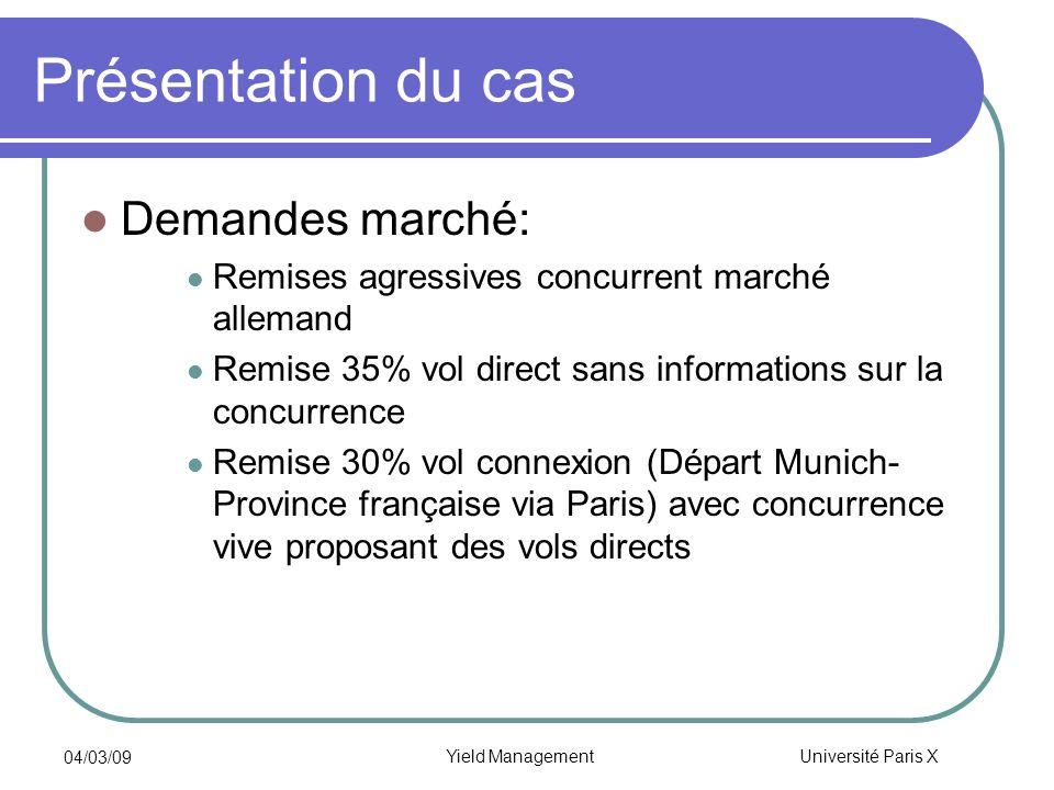 Université Paris X 04/03/09 Yield Management Présentation du cas Demandes marché: Remises agressives concurrent marché allemand Remise 35% vol direct