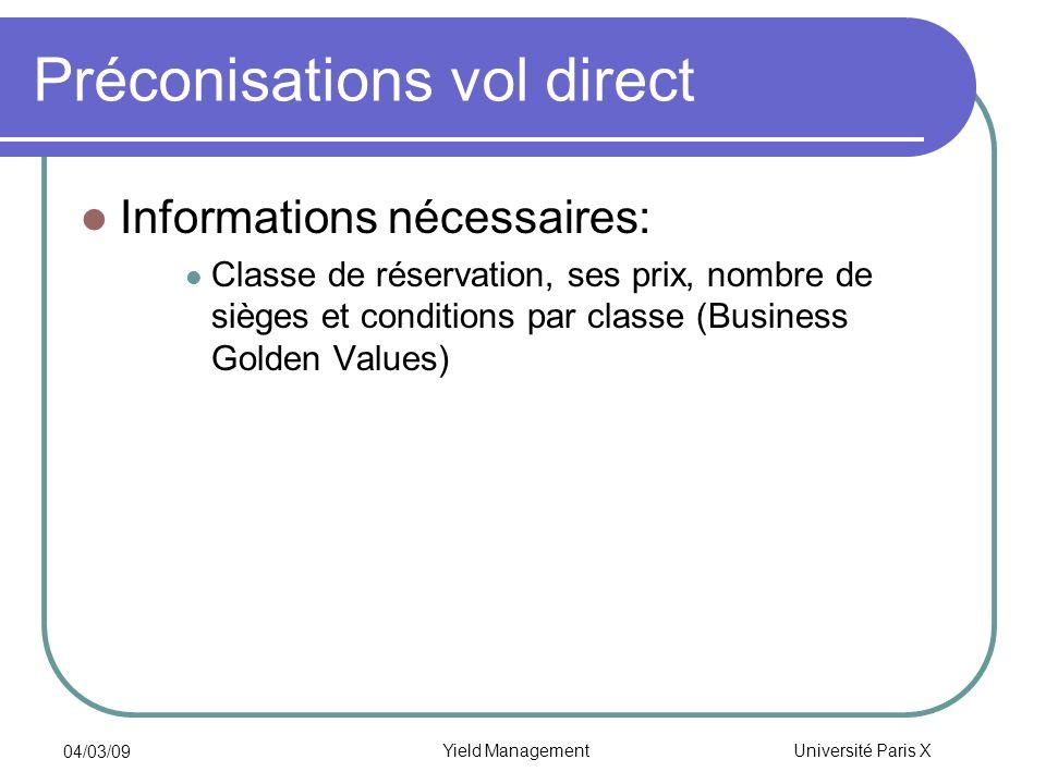 Université Paris X 04/03/09 Yield Management Préconisations vol direct Informations nécessaires: Classe de réservation, ses prix, nombre de sièges et