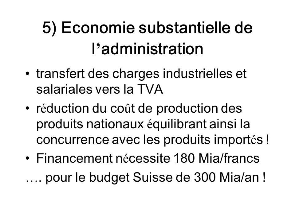 5) Economie substantielle de l administration transfert des charges industrielles et salariales vers la TVA r é duction du co û t de production des pr