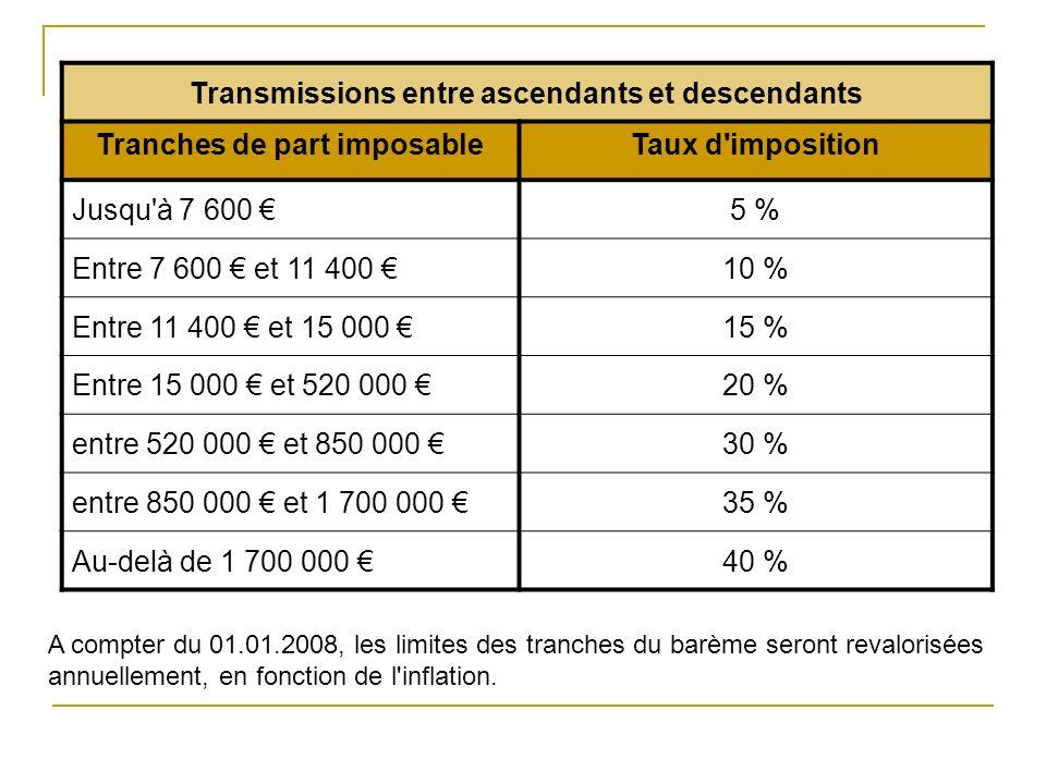 Transmissions entre ascendants et descendants Tranches de part imposableTaux d'imposition Jusqu'à 7 600 5 % Entre 7 600 et 11 400 10 % Entre 11 400 et