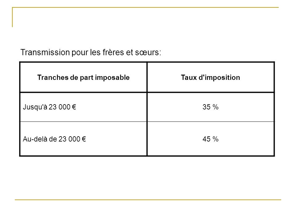 Tranches de part imposableTaux d'imposition Jusqu'à 23 000 35 % Au-delà de 23 000 45 % Transmission pour les frères et sœurs: