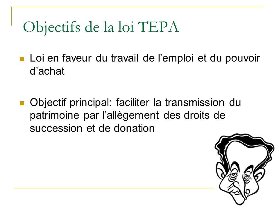 Objectifs de la loi TEPA Loi en faveur du travail de lemploi et du pouvoir dachat Objectif principal: faciliter la transmission du patrimoine par lall
