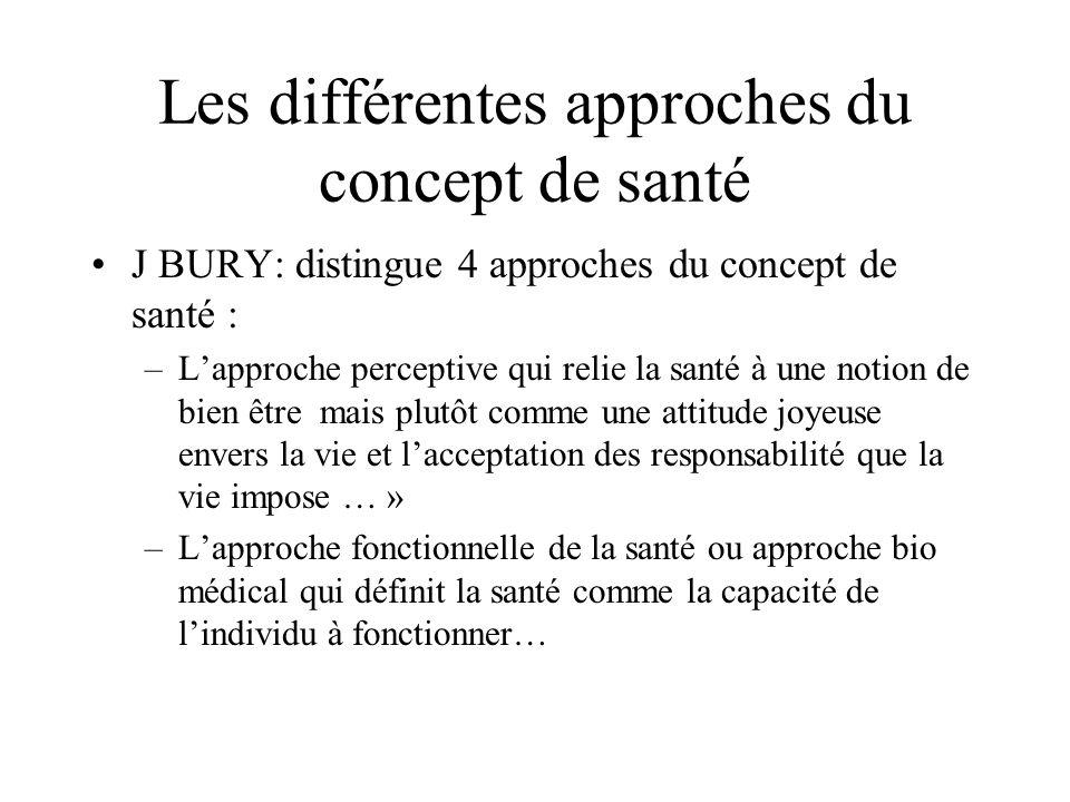 Les différentes approches du concept de santé J BURY: distingue 4 approches du concept de santé : –Lapproche perceptive qui relie la santé à une notio