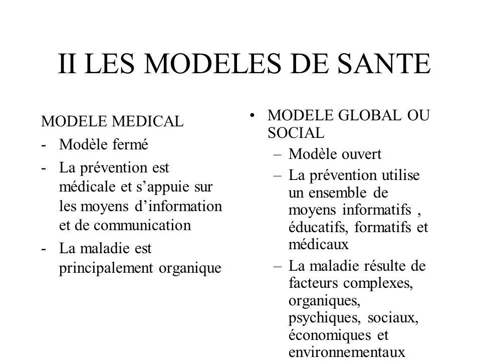 II LES MODELES DE SANTE MODELE MEDICAL -Modèle fermé -La prévention est médicale et sappuie sur les moyens dinformation et de communication -La maladi