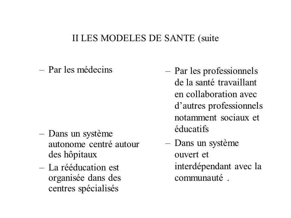 II LES MODELES DE SANTE (suite –Par les médecins –Dans un système autonome centré autour des hôpitaux –La rééducation est organisée dans des centres s