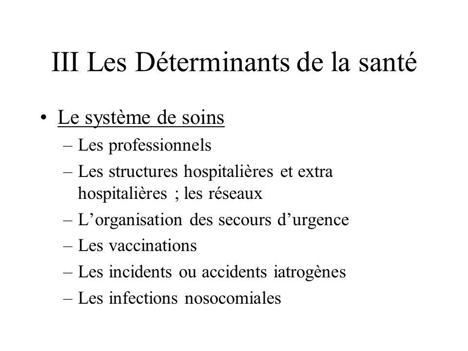 III Les Déterminants de la santé Le système de soins –Les professionnels –Les structures hospitalières et extra hospitalières ; les réseaux –Lorganisa
