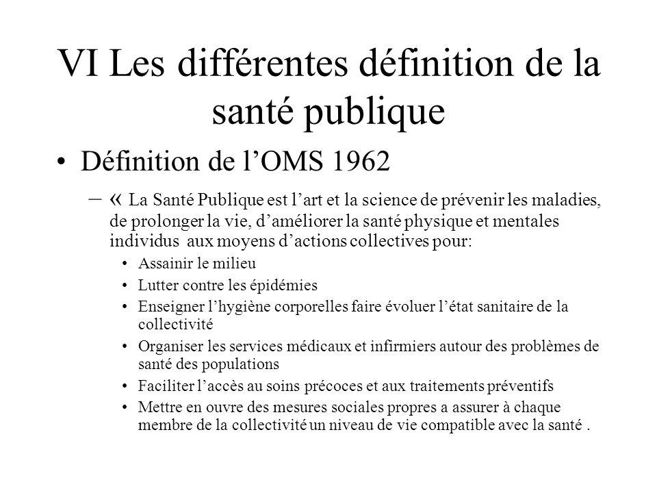 VI Les différentes définition de la santé publique Définition de lOMS 1962 –« La Santé Publique est lart et la science de prévenir les maladies, de pr