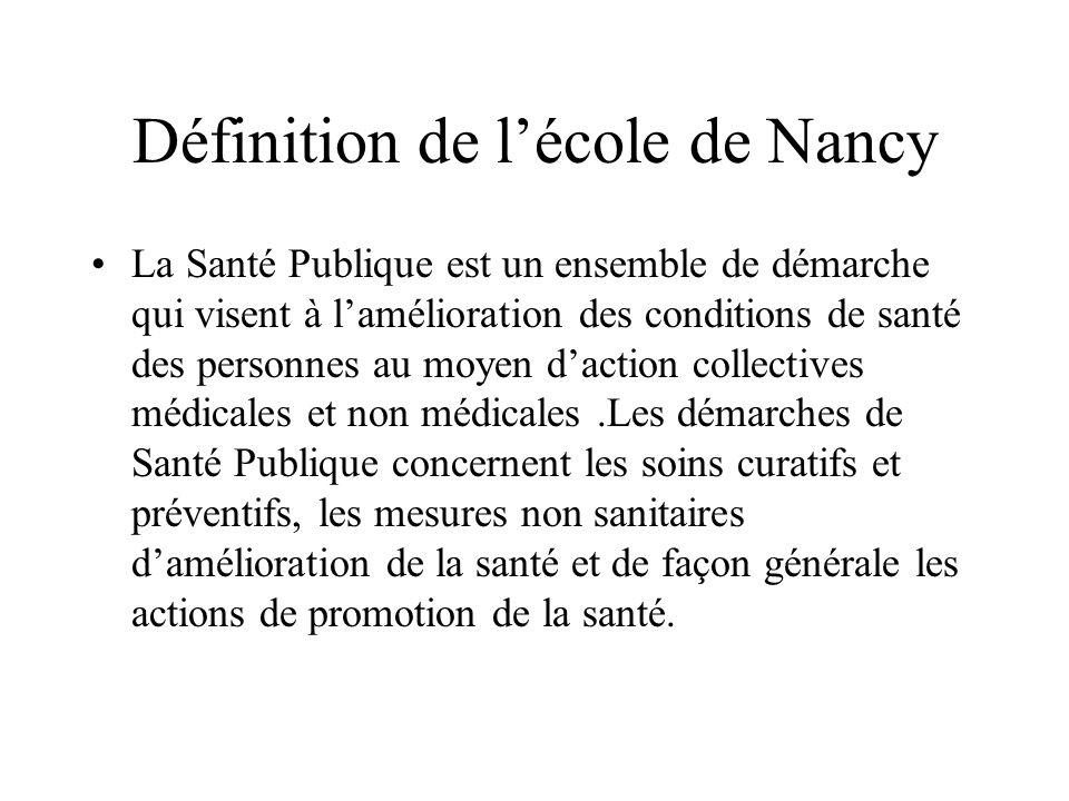Définition de lécole de Nancy La Santé Publique est un ensemble de démarche qui visent à lamélioration des conditions de santé des personnes au moyen