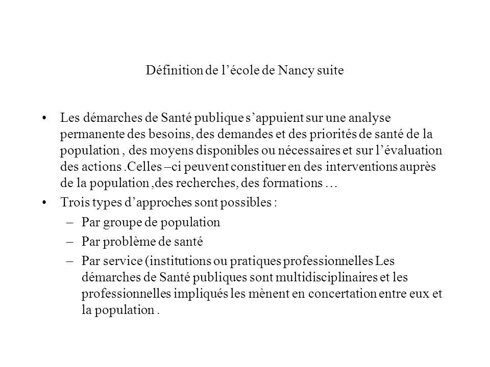 Définition de lécole de Nancy suite Les démarches de Santé publique sappuient sur une analyse permanente des besoins, des demandes et des priorités de