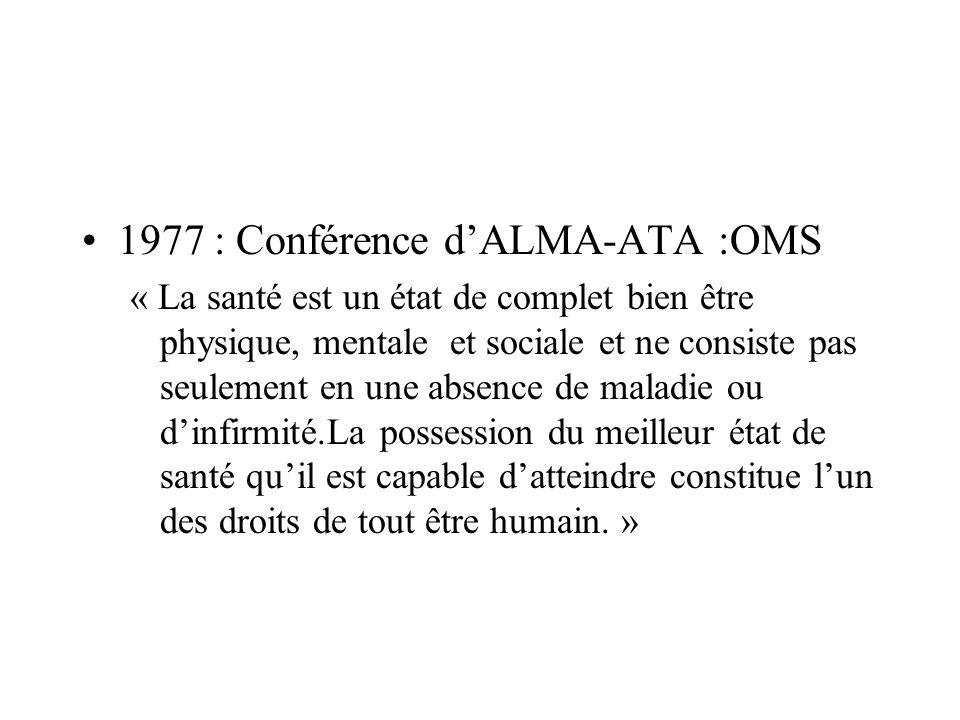 1977 : Conférence dALMA-ATA :OMS « La santé est un état de complet bien être physique, mentale et sociale et ne consiste pas seulement en une absence