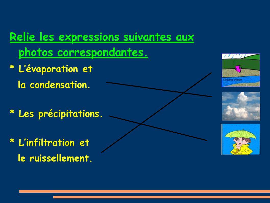 Relie les expressions suivantes aux photos correspondantes. * Lévaporation et la condensation. * Les précipitations. * Linfiltration et le ruisselleme