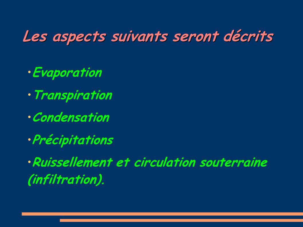 Les aspects suivants seront décrits Evaporation Transpiration Condensation Précipitations Ruissellement et circulation souterraine (infiltration).