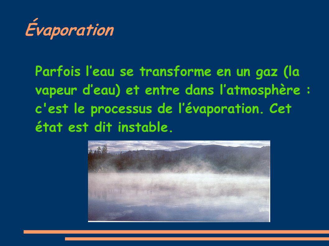 Évaporation Parfois leau se transforme en un gaz (la vapeur deau) et entre dans latmosphère : c'est le processus de lévaporation. Cet état est dit ins