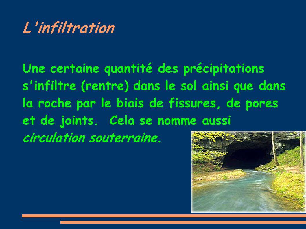 L'infiltration Une certaine quantité des précipitations s'infiltre (rentre) dans le sol ainsi que dans la roche par le biais de fissures, de pores et