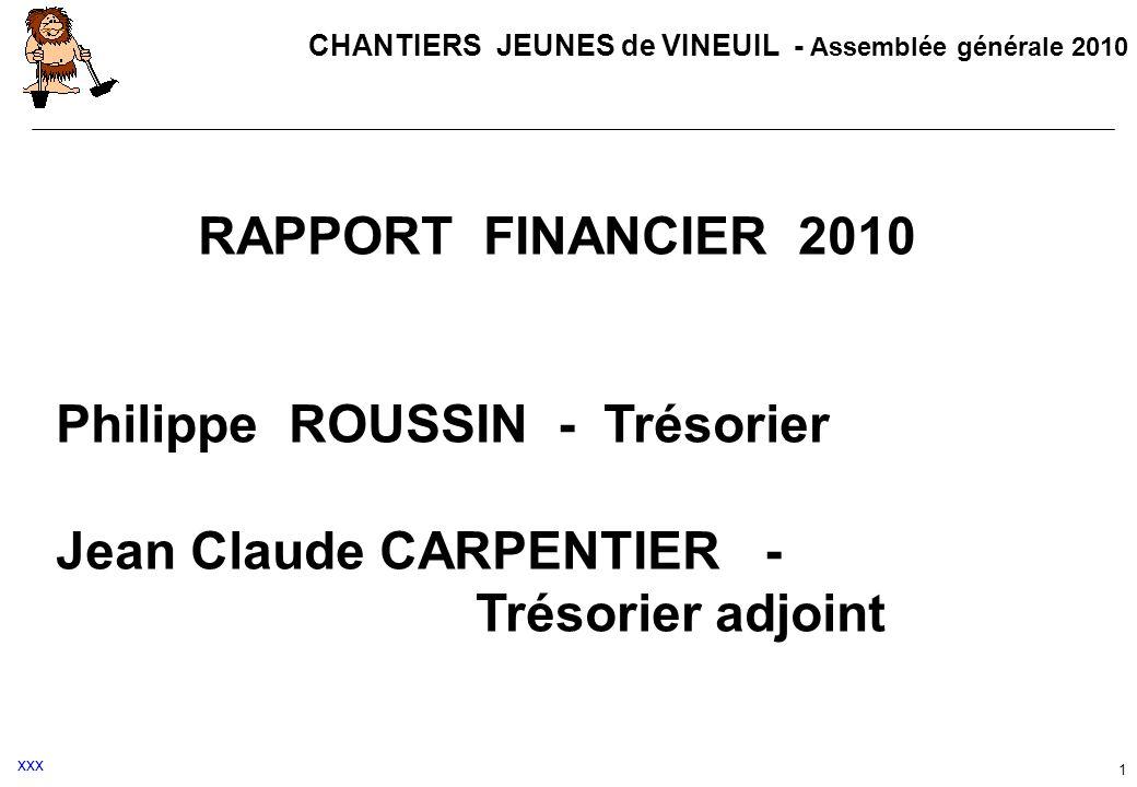CHANTIERS JEUNES de VINEUIL - Assemblée générale 2010 1 RAPPORT FINANCIER 2010 Philippe ROUSSIN - Trésorier Jean Claude CARPENTIER - Trésorier adjoint