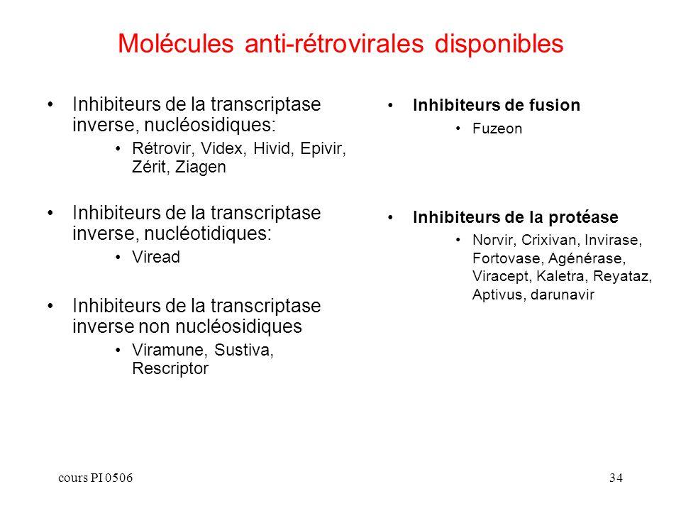 cours PI 050635 Principales caractéristiques des anti-rétroviraux Analogues nucléosidiques inhibant la TI: –action après phosphorylation intracellulaire –effets secondaires variés selon les molécules –interaction avec lADN pol mitochondriale expliquant des effets secondaires liés à une cytopathie mitochondriale –dyslipidémie Inhibiteurs non nucléosidiques de la TI –faible barrière génétique –effets secondaires sévères: rash 5-10 %, hépatotoxicité, troubles neuropsychiatriques Anti-protéases –anti-rétroviraux les plus puissants –effets secondaires variés selon les molécules –dyslipidémie –inhibition / induction avec CytP450 3A4 entraînant de nombreuses interactions médicamenteuses pharmacocinétiques Inhibiteurs de fusion –difficultés de résorption des nodules post-injection
